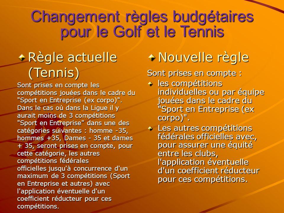 Changement règles budgétaires pour le Golf et le Tennis Règle actuelle (Tennis) Sont prises en compte les compétitions jouées dans le cadre du Sport en Entreprise (ex corpo) .
