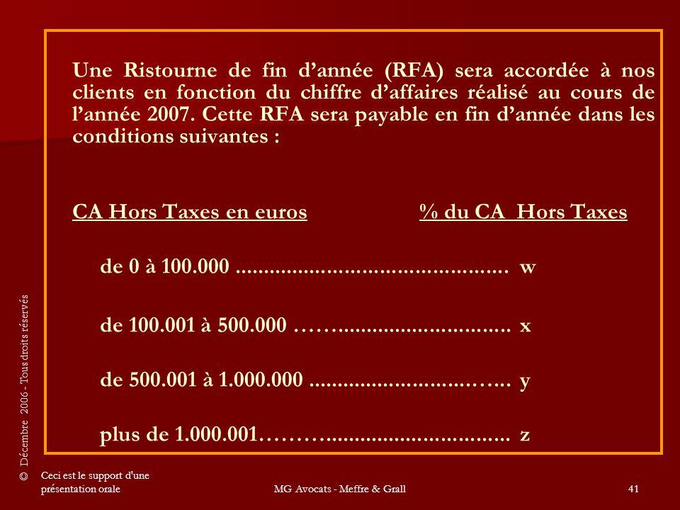 © Décembre 2006 - Tous droits réservés Ceci est le support d une présentation oraleMG Avocats - Meffre & Grall41 Une Ristourne de fin d'année (RFA) sera accordée à nos clients en fonction du chiffre d'affaires réalisé au cours de l'année 2007.