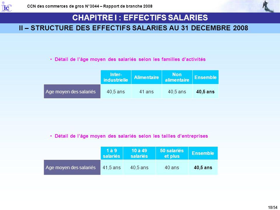 18/54 CHAPITRE I : EFFECTIFS SALARIES CCN des commerces de gros N°3044 – Rapport de branche 2008 Détail de l'âge moyen des salariés selon les familles