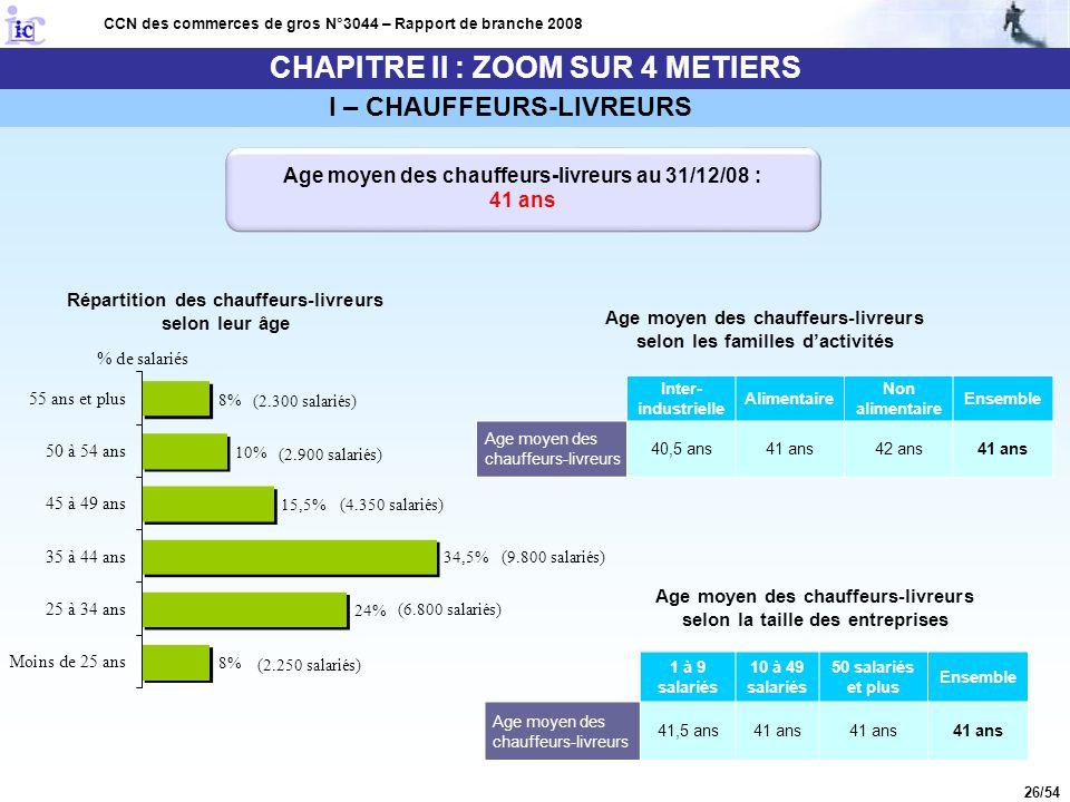 26/54 CHAPITRE II : ZOOM SUR 4 METIERS CCN des commerces de gros N°3044 – Rapport de branche 2008 I – CHAUFFEURS-LIVREURS Age moyen des chauffeurs-liv