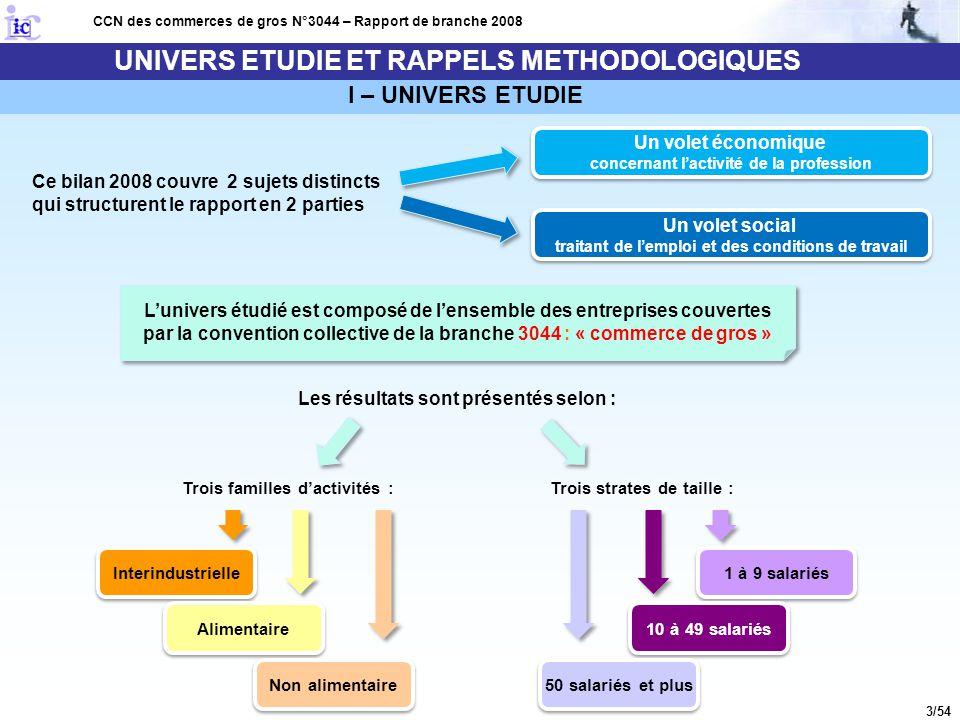 3/54 UNIVERS ETUDIE ET RAPPELS METHODOLOGIQUES I – UNIVERS ETUDIE CCN des commerces de gros N°3044 – Rapport de branche 2008 Les résultats sont présen