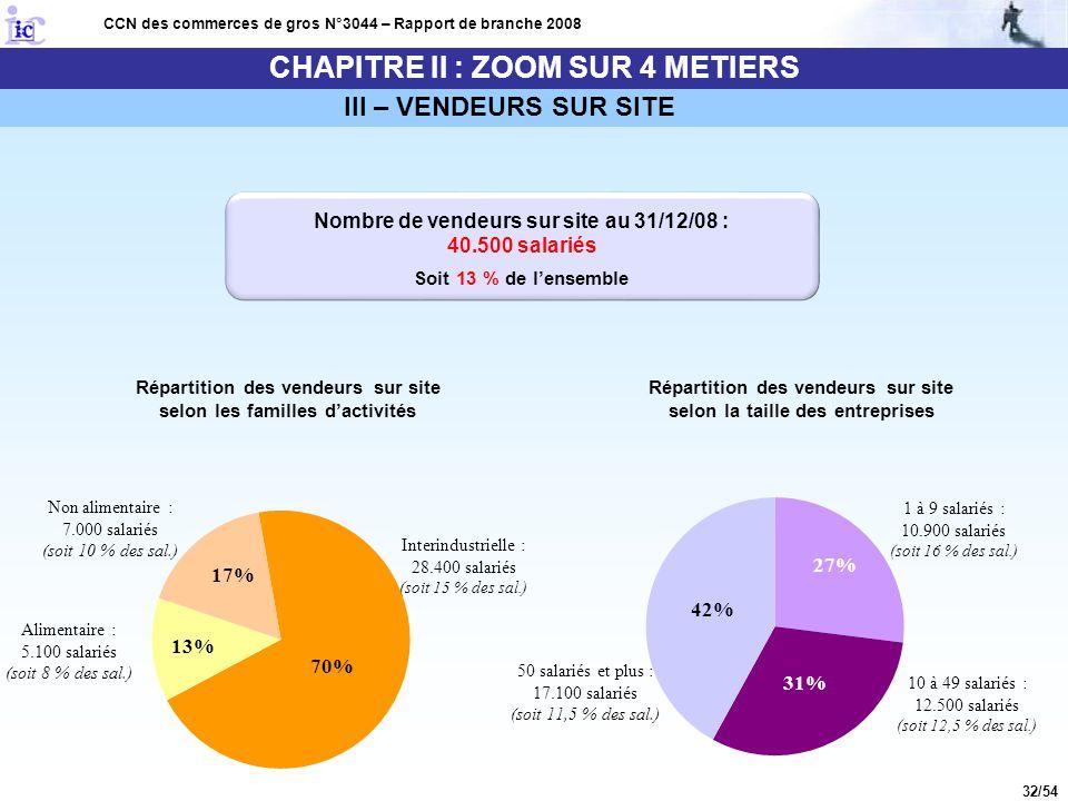 32/54 CHAPITRE II : ZOOM SUR 4 METIERS CCN des commerces de gros N°3044 – Rapport de branche 2008 III – VENDEURS SUR SITE Répartition des vendeurs sur