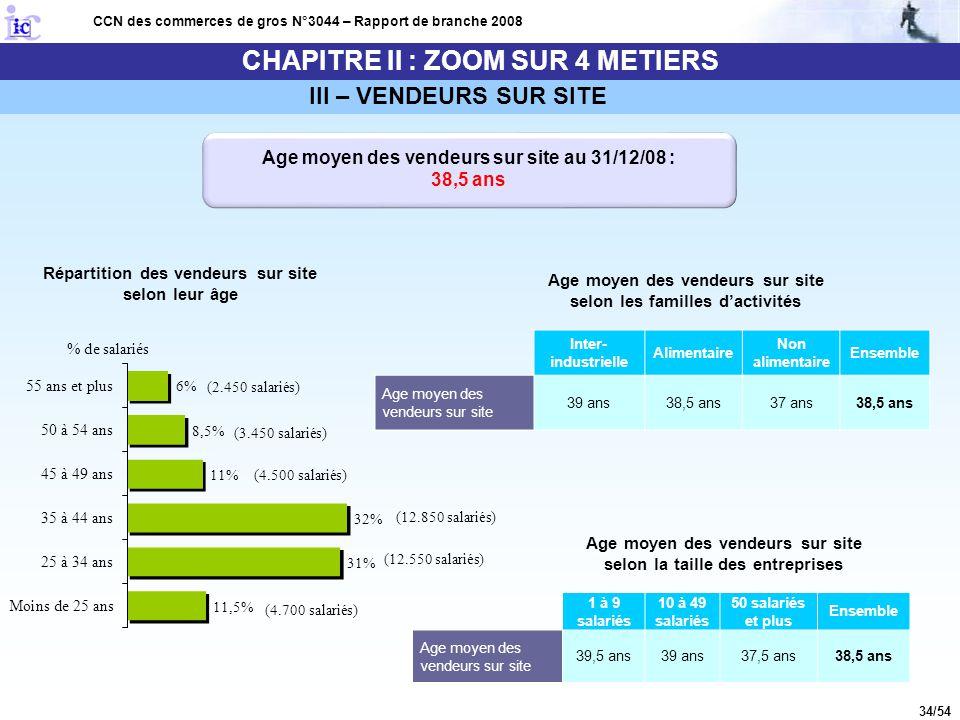 34/54 CHAPITRE II : ZOOM SUR 4 METIERS CCN des commerces de gros N°3044 – Rapport de branche 2008 Age moyen des vendeurs sur site au 31/12/08 : 38,5 a