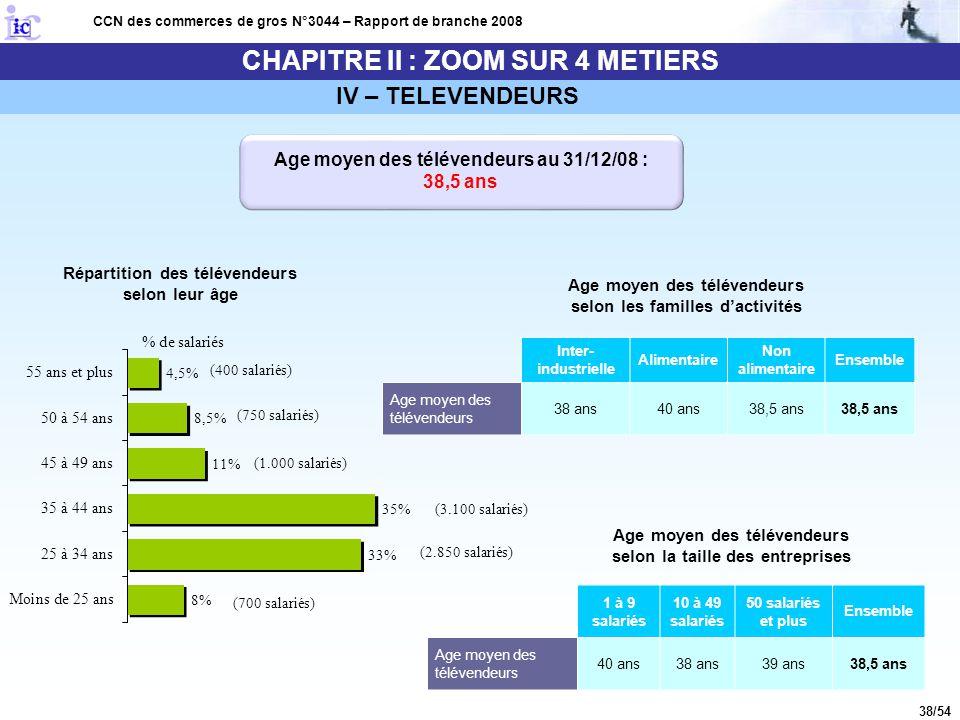 38/54 CHAPITRE II : ZOOM SUR 4 METIERS CCN des commerces de gros N°3044 – Rapport de branche 2008 Age moyen des télévendeurs au 31/12/08 : 38,5 ans Ré