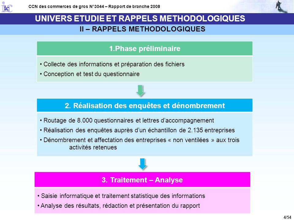 4/54 CCN des commerces de gros N°3044 – Rapport de branche 2008 UNIVERS ETUDIE ET RAPPELS METHODOLOGIQUES II – RAPPELS METHODOLOGIQUES 1.Phase prélimi