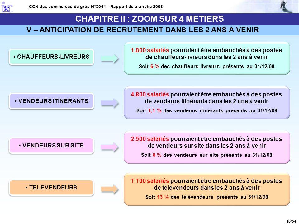 40/54 CHAPITRE II : ZOOM SUR 4 METIERS CCN des commerces de gros N°3044 – Rapport de branche 2008 V – ANTICIPATION DE RECRUTEMENT DANS LES 2 ANS A VEN