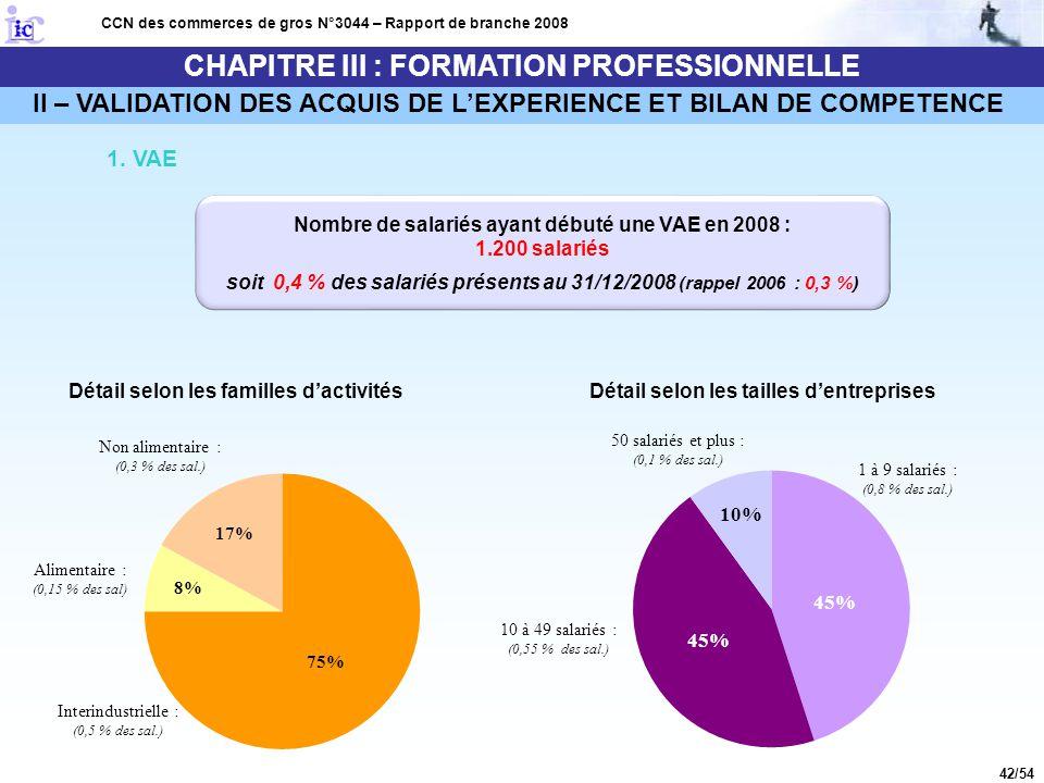 42/54 CHAPITRE III : FORMATION PROFESSIONNELLE CCN des commerces de gros N°3044 – Rapport de branche 2008 II – VALIDATION DES ACQUIS DE L'EXPERIENCE E