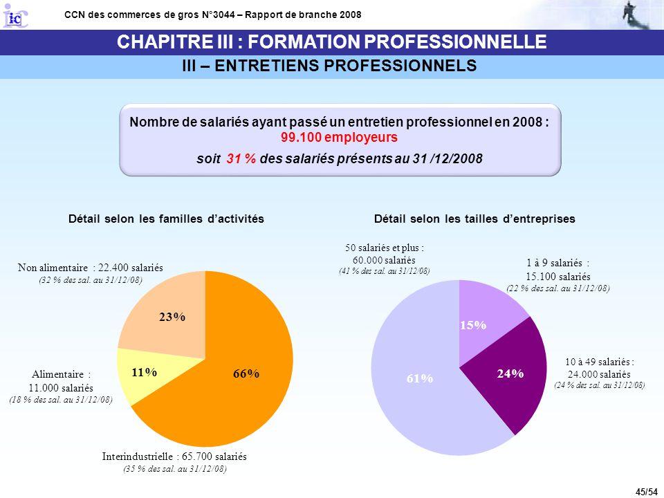 45/54 CHAPITRE III : FORMATION PROFESSIONNELLE CCN des commerces de gros N°3044 – Rapport de branche 2008 III – ENTRETIENS PROFESSIONNELS Nombre de sa