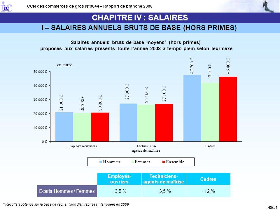 49/54 CCN des commerces de gros N°3044 – Rapport de branche 2008 I – SALAIRES ANNUELS BRUTS DE BASE (HORS PRIMES) Salaires annuels bruts de base moyen
