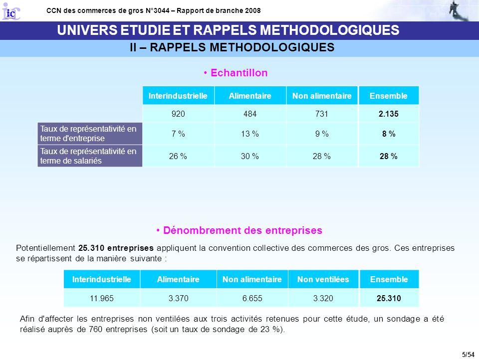5/54 CCN des commerces de gros N°3044 – Rapport de branche 2008 UNIVERS ETUDIE ET RAPPELS METHODOLOGIQUES II – RAPPELS METHODOLOGIQUES Echantillon Int