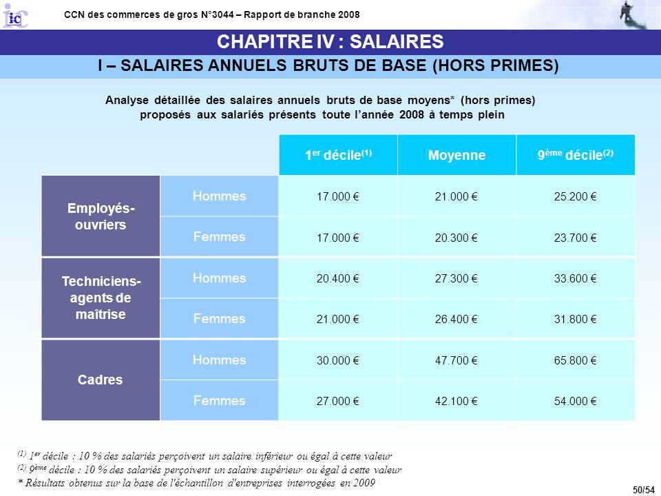 50/54 CCN des commerces de gros N°3044 – Rapport de branche 2008 I – SALAIRES ANNUELS BRUTS DE BASE (HORS PRIMES) Analyse détaillée des salaires annue