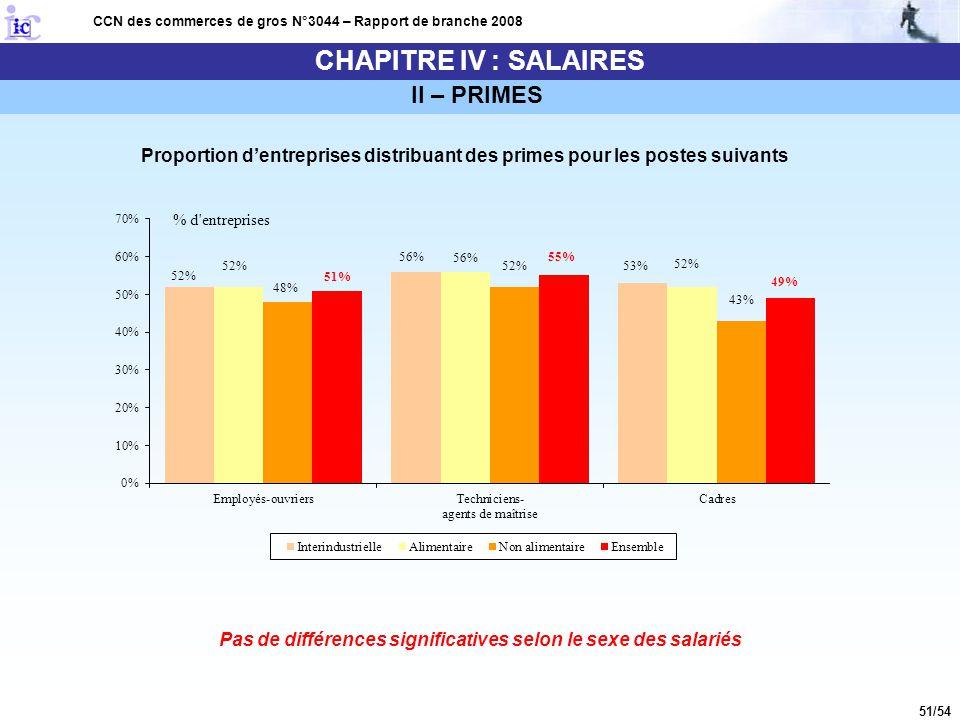 51/54 CCN des commerces de gros N°3044 – Rapport de branche 2008 II – PRIMES Proportion d'entreprises distribuant des primes pour les postes suivants