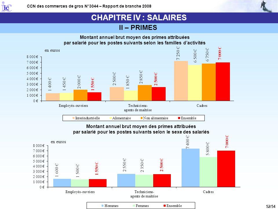 52/54 CCN des commerces de gros N°3044 – Rapport de branche 2008 II – PRIMES Montant annuel brut moyen des primes attribuées par salarié pour les post