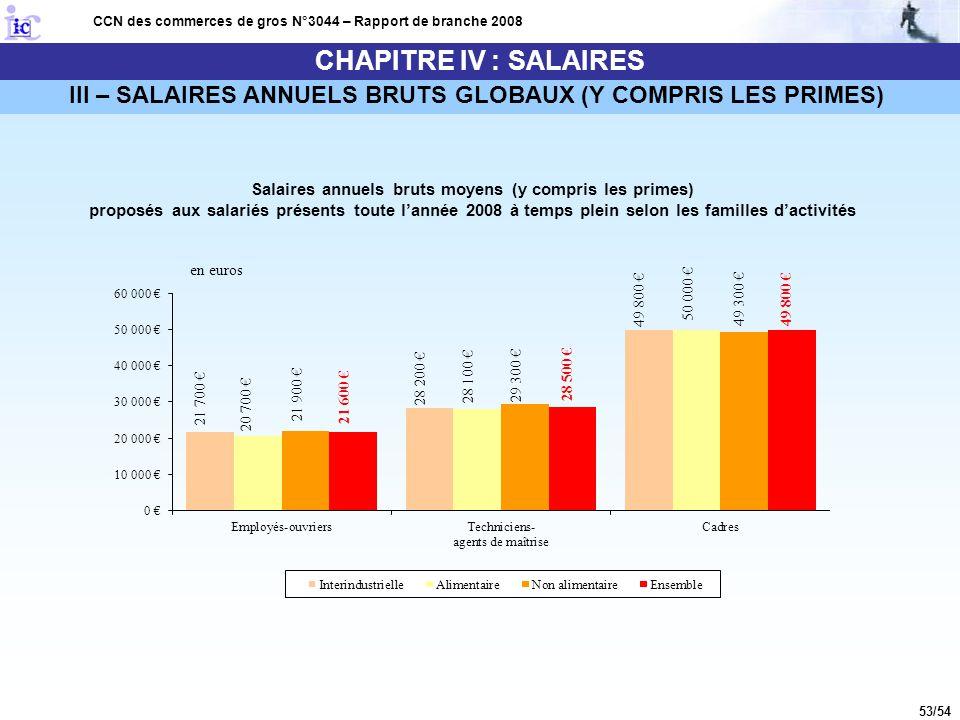 53/54 CCN des commerces de gros N°3044 – Rapport de branche 2008 III – SALAIRES ANNUELS BRUTS GLOBAUX (Y COMPRIS LES PRIMES) Salaires annuels bruts mo