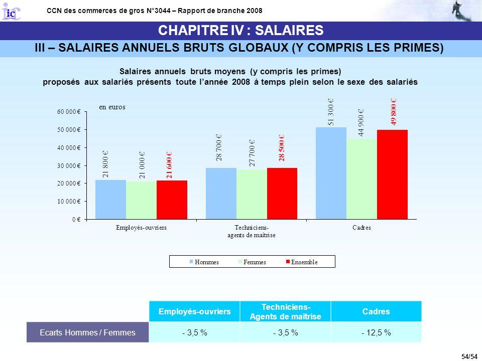 54/54 CCN des commerces de gros N°3044 – Rapport de branche 2008 III – SALAIRES ANNUELS BRUTS GLOBAUX (Y COMPRIS LES PRIMES) Salaires annuels bruts mo
