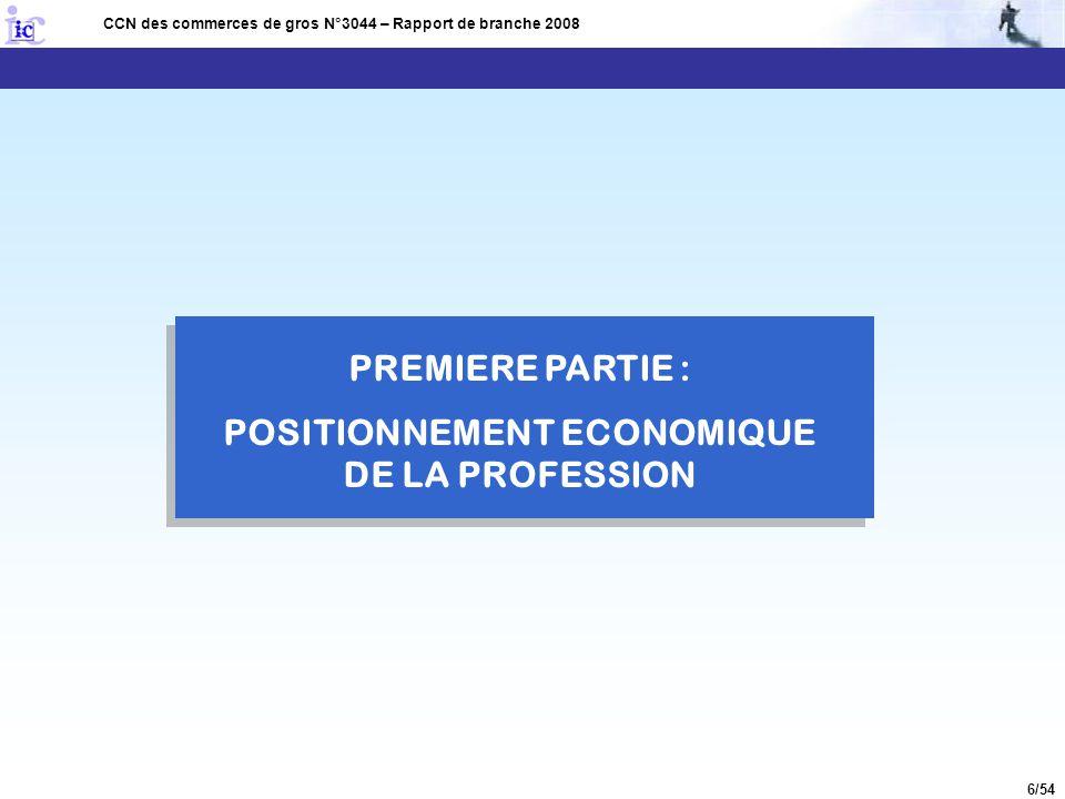 6/54 PREMIERE PARTIE : POSITIONNEMENT ECONOMIQUE DE LA PROFESSION CCN des commerces de gros N°3044 – Rapport de branche 2008