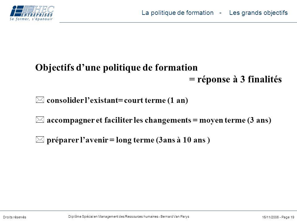 Droits réservés Diplôme Spécial en Management des Ressources humaines - Bernard Van Parys 15/11/2006 - Page 19 Objectifs d'une politique de formation