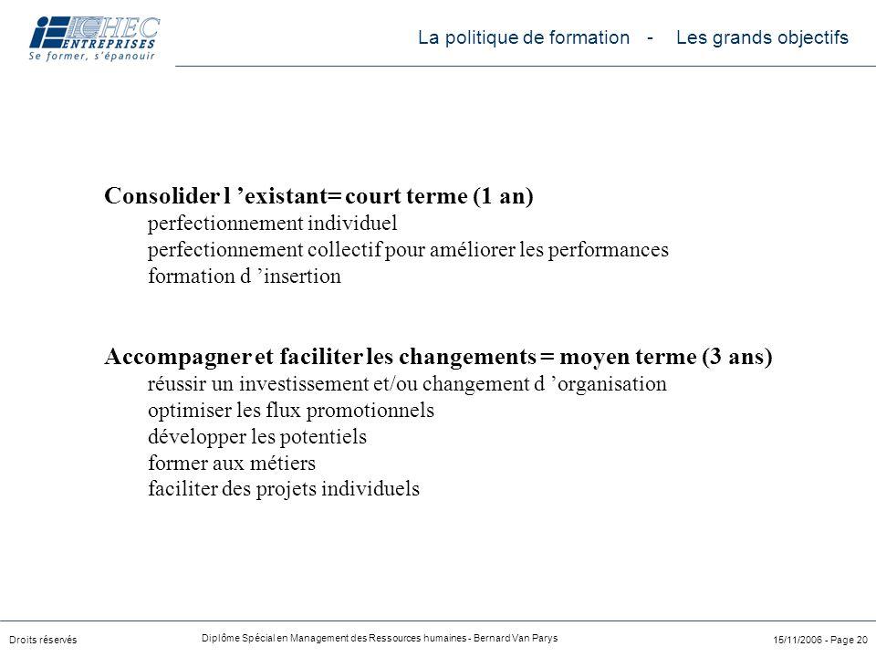 Droits réservés Diplôme Spécial en Management des Ressources humaines - Bernard Van Parys 15/11/2006 - Page 20 Consolider l 'existant= court terme (1