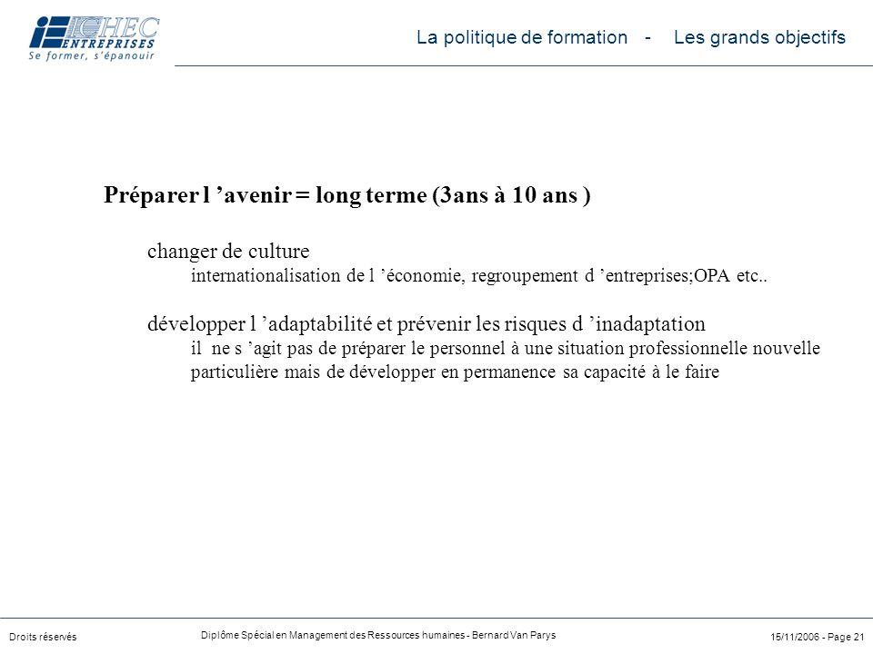 Droits réservés Diplôme Spécial en Management des Ressources humaines - Bernard Van Parys 15/11/2006 - Page 21 Préparer l 'avenir = long terme (3ans à