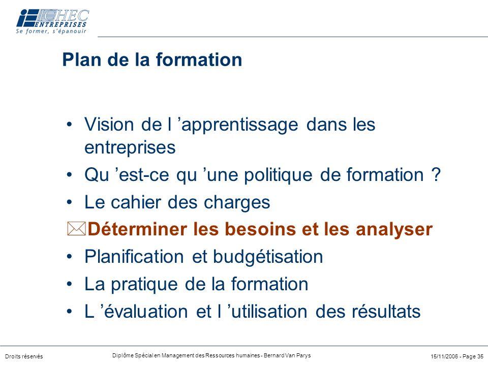 Droits réservés Diplôme Spécial en Management des Ressources humaines - Bernard Van Parys 15/11/2006 - Page 35 Plan de la formation Vision de l 'appre