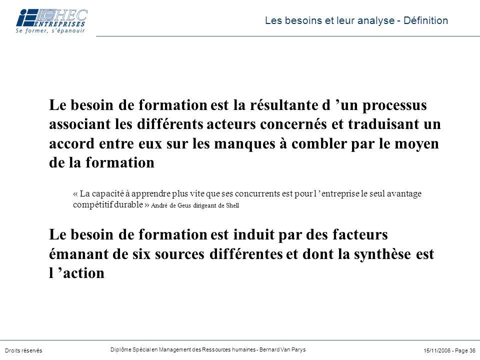 Droits réservés Diplôme Spécial en Management des Ressources humaines - Bernard Van Parys 15/11/2006 - Page 36 Le besoin de formation est la résultant