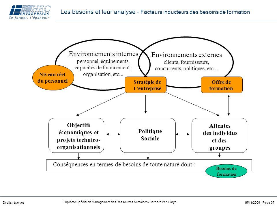 Droits réservés Diplôme Spécial en Management des Ressources humaines - Bernard Van Parys 15/11/2006 - Page 37 Environnements internes personnel, équi