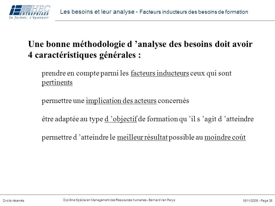Droits réservés Diplôme Spécial en Management des Ressources humaines - Bernard Van Parys 15/11/2006 - Page 38 Une bonne méthodologie d 'analyse des b