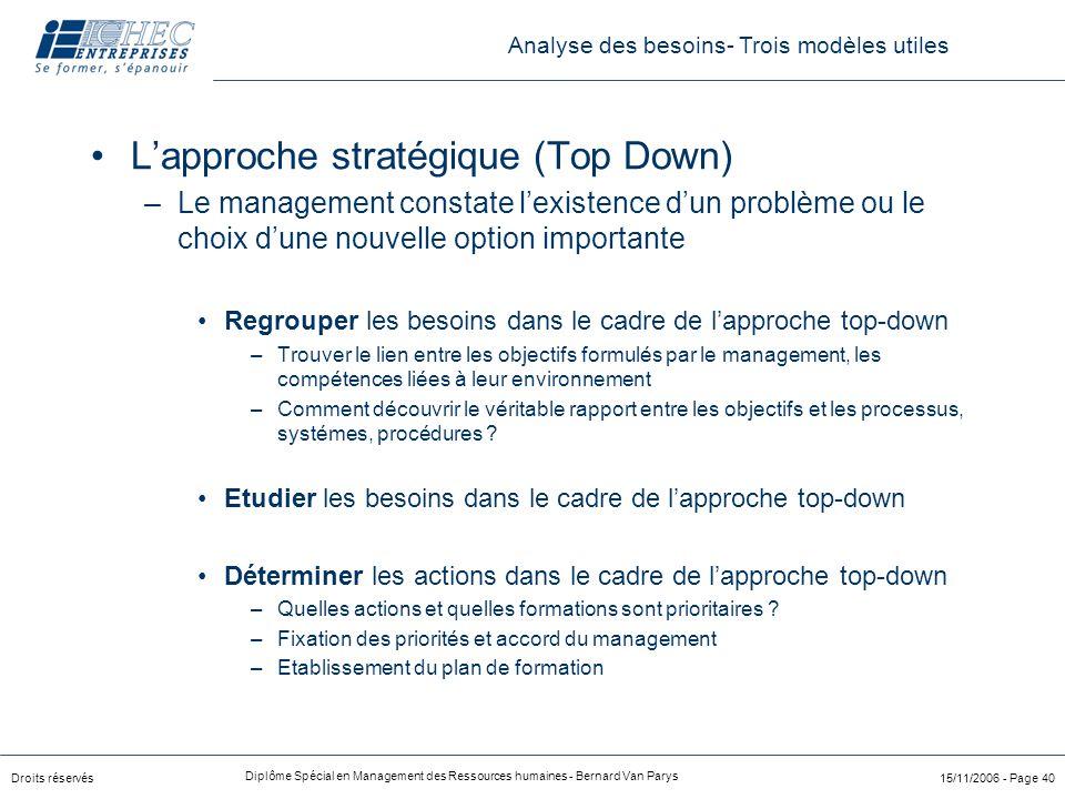 Droits réservés Diplôme Spécial en Management des Ressources humaines - Bernard Van Parys 15/11/2006 - Page 40 L'approche stratégique (Top Down) –Le m