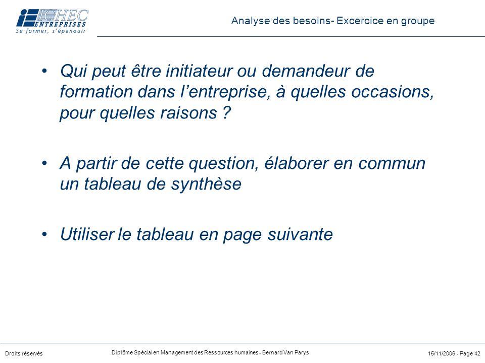 Droits réservés Diplôme Spécial en Management des Ressources humaines - Bernard Van Parys 15/11/2006 - Page 42 Qui peut être initiateur ou demandeur d