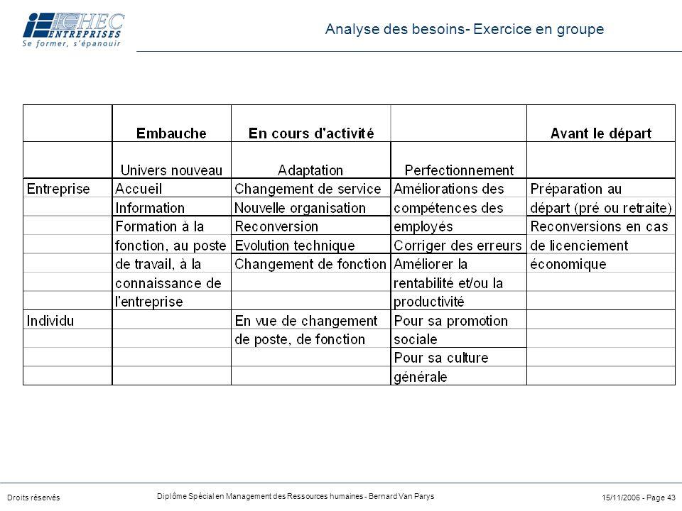 Droits réservés Diplôme Spécial en Management des Ressources humaines - Bernard Van Parys 15/11/2006 - Page 43 Analyse des besoins- Exercice en groupe