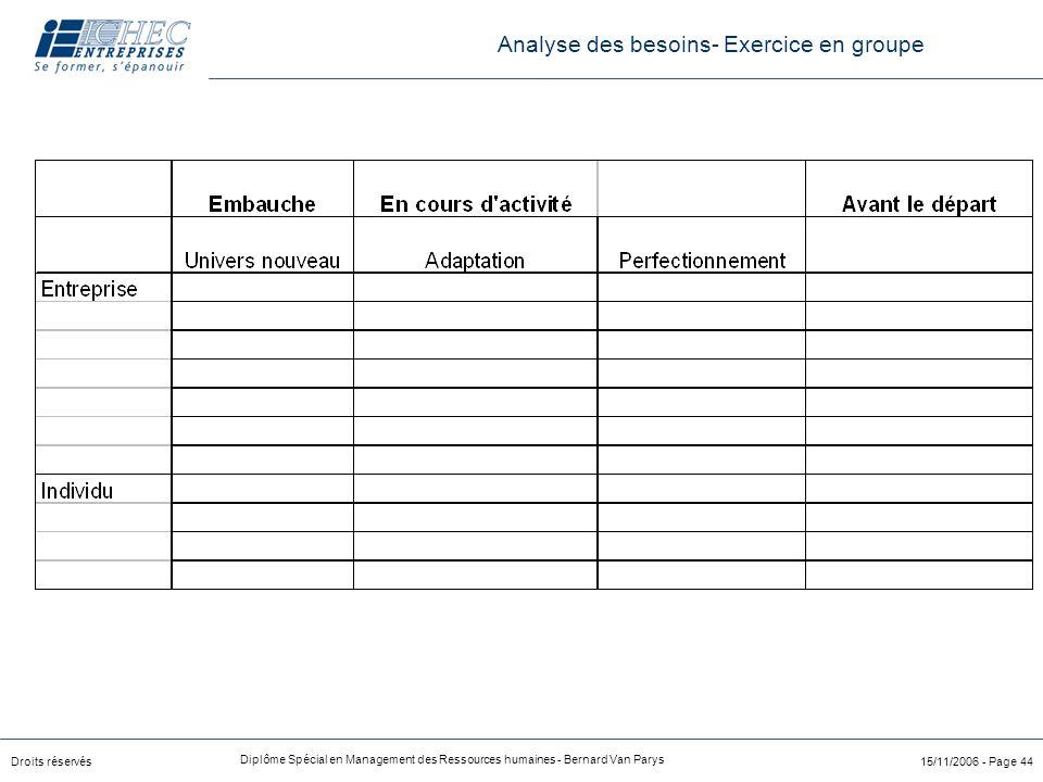 Droits réservés Diplôme Spécial en Management des Ressources humaines - Bernard Van Parys 15/11/2006 - Page 44 Analyse des besoins- Exercice en groupe