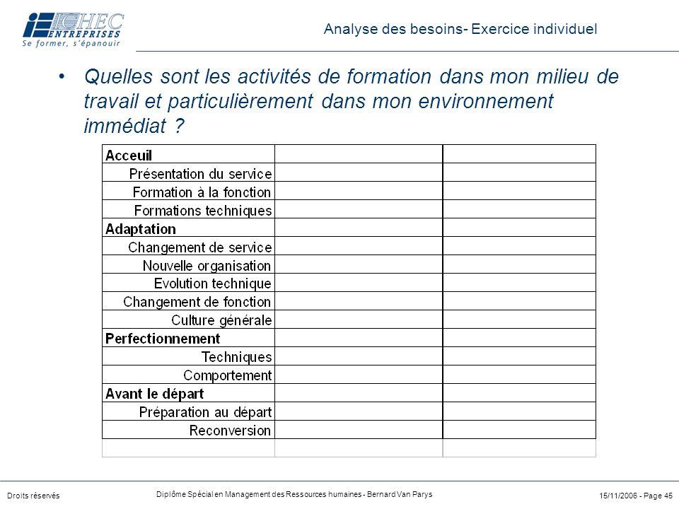 Droits réservés Diplôme Spécial en Management des Ressources humaines - Bernard Van Parys 15/11/2006 - Page 45 Analyse des besoins- Exercice individue