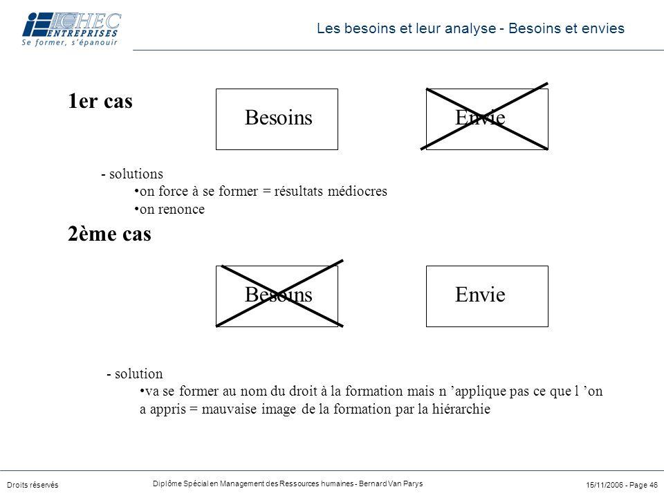 Droits réservés Diplôme Spécial en Management des Ressources humaines - Bernard Van Parys 15/11/2006 - Page 46 1er cas 2ème cas BesoinsEnvie - solutio