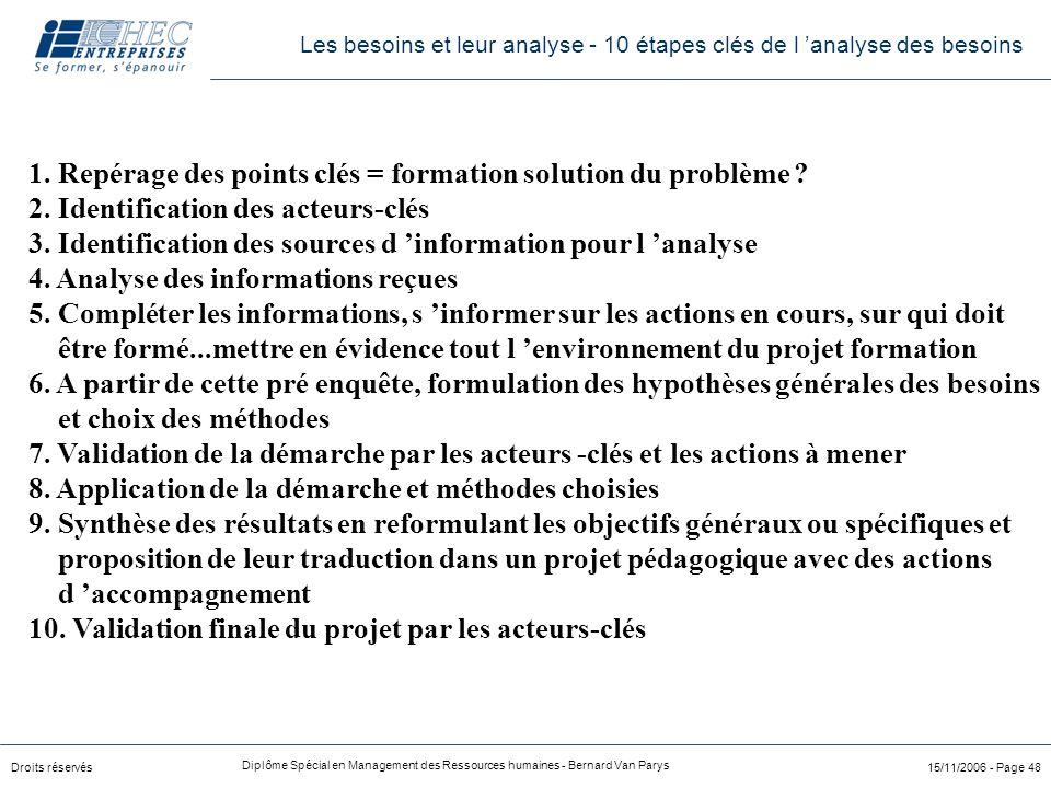 Droits réservés Diplôme Spécial en Management des Ressources humaines - Bernard Van Parys 15/11/2006 - Page 48 1. Repérage des points clés = formation