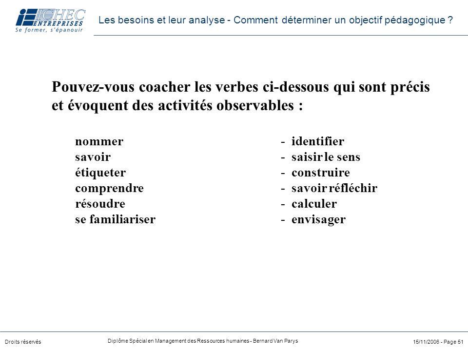 Droits réservés Diplôme Spécial en Management des Ressources humaines - Bernard Van Parys 15/11/2006 - Page 51 Pouvez-vous coacher les verbes ci-desso