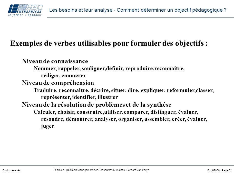 Droits réservés Diplôme Spécial en Management des Ressources humaines - Bernard Van Parys 15/11/2006 - Page 52 Exemples de verbes utilisables pour for