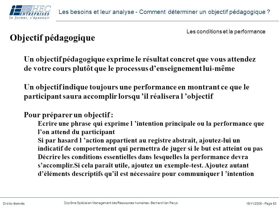 Droits réservés Diplôme Spécial en Management des Ressources humaines - Bernard Van Parys 15/11/2006 - Page 53 Les conditions et la performance Object
