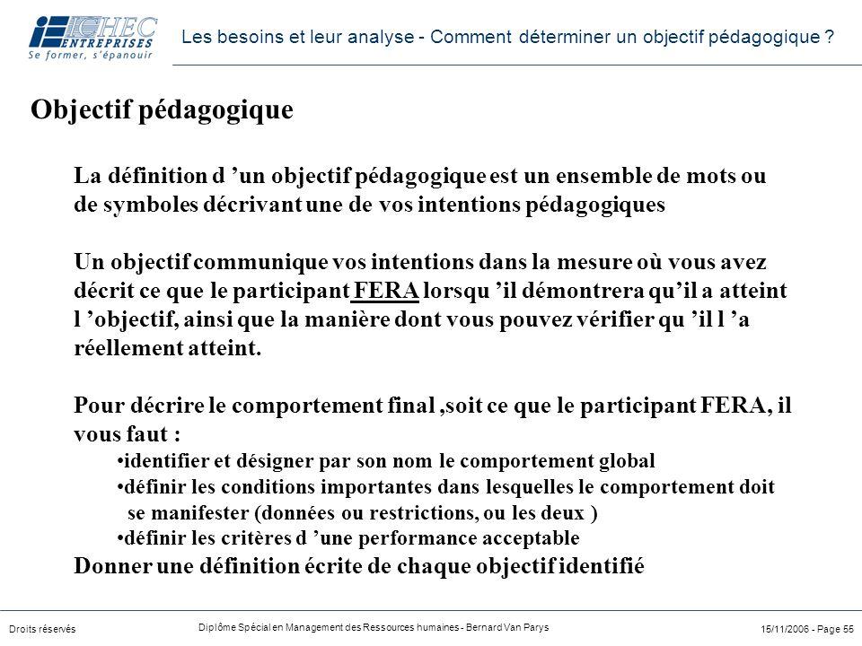 Droits réservés Diplôme Spécial en Management des Ressources humaines - Bernard Van Parys 15/11/2006 - Page 55 Objectif pédagogique La définition d 'u