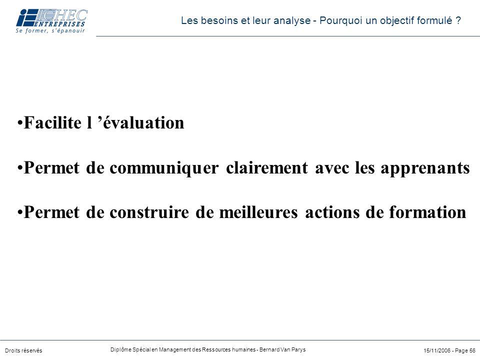 Droits réservés Diplôme Spécial en Management des Ressources humaines - Bernard Van Parys 15/11/2006 - Page 56 Facilite l 'évaluation Permet de commun