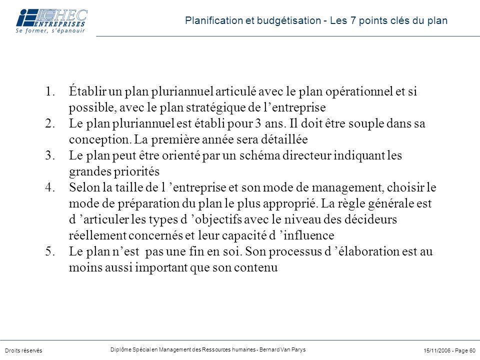 Droits réservés Diplôme Spécial en Management des Ressources humaines - Bernard Van Parys 15/11/2006 - Page 60 1.Établir un plan pluriannuel articulé