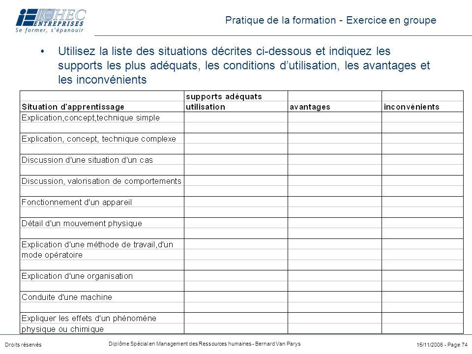 Droits réservés Diplôme Spécial en Management des Ressources humaines - Bernard Van Parys 15/11/2006 - Page 74 Utilisez la liste des situations décrit