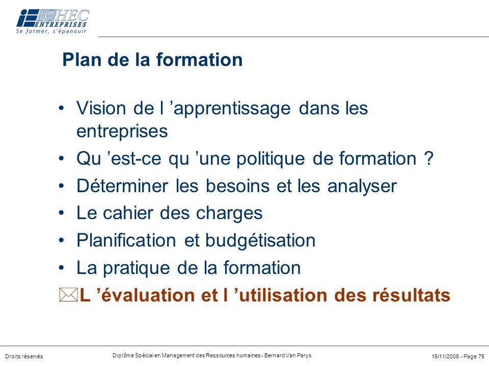 Droits réservés Diplôme Spécial en Management des Ressources humaines - Bernard Van Parys 15/11/2006 - Page 75 Plan de la formation Vision de l 'appre
