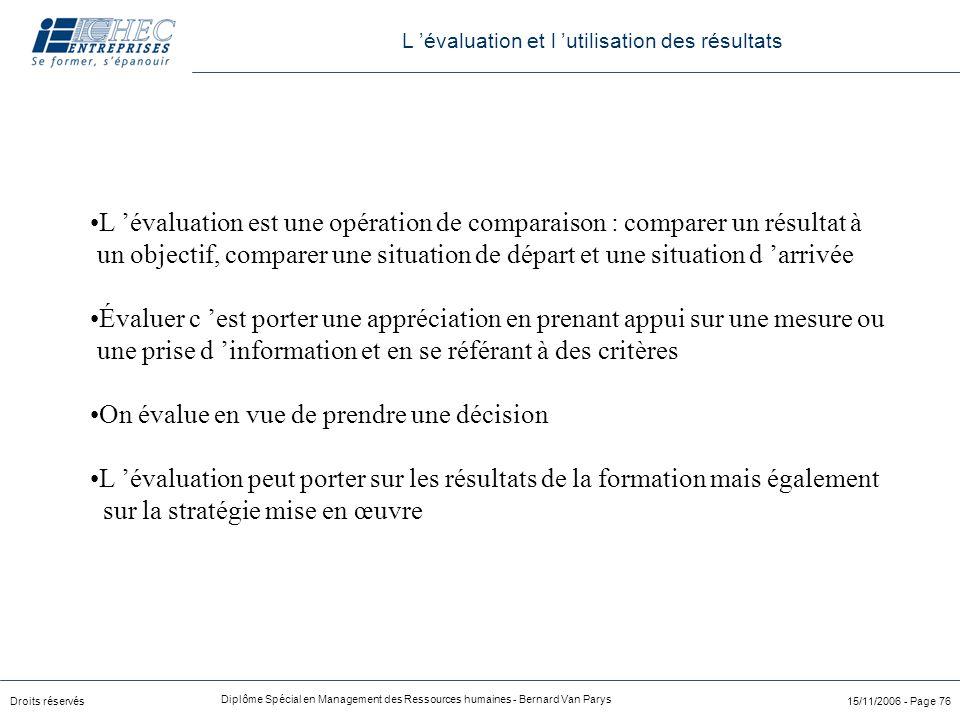 Droits réservés Diplôme Spécial en Management des Ressources humaines - Bernard Van Parys 15/11/2006 - Page 76 L 'évaluation est une opération de comp