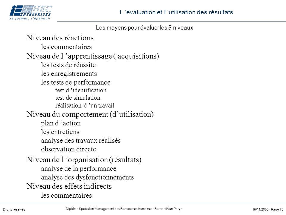 Droits réservés Diplôme Spécial en Management des Ressources humaines - Bernard Van Parys 15/11/2006 - Page 78 Les moyens pour évaluer les 5 niveaux N