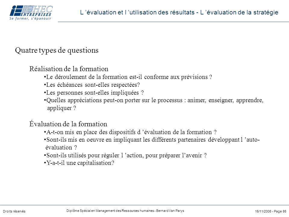 Droits réservés Diplôme Spécial en Management des Ressources humaines - Bernard Van Parys 15/11/2006 - Page 86 Quatre types de questions Réalisation d