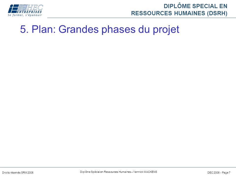 DIPLÔME SPECIAL EN RESSOURCES HUMAINES (DSRH) Droits réservés SRM 2005 Diplôme Spécial en Ressources Humaines – Yannick WACKENS DEC 2006 - Page 7 5.