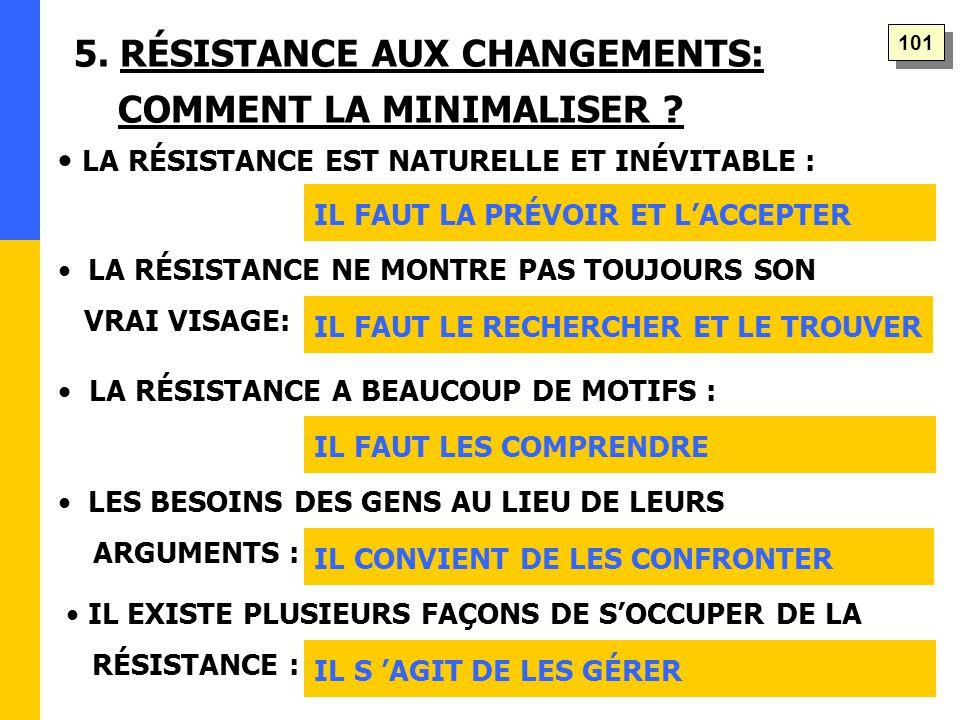 5. RÉSISTANCE AUX CHANGEMENTS: COMMENT LA MINIMALISER .