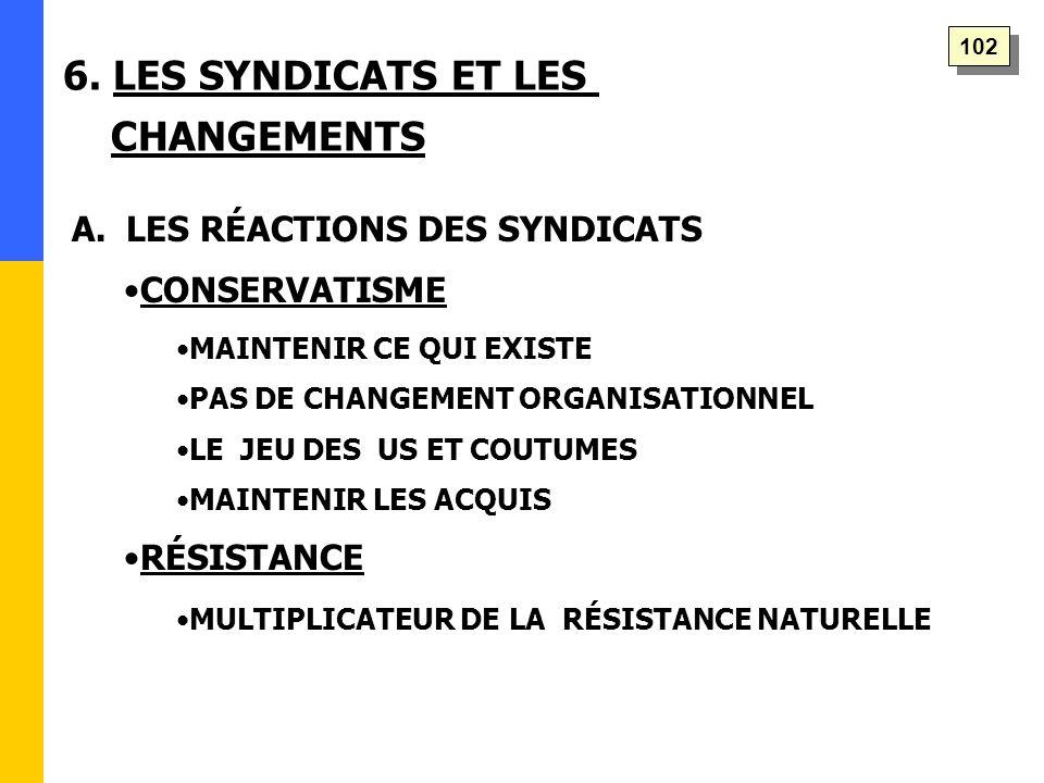 6. LES SYNDICATS ET LES CHANGEMENTS A.
