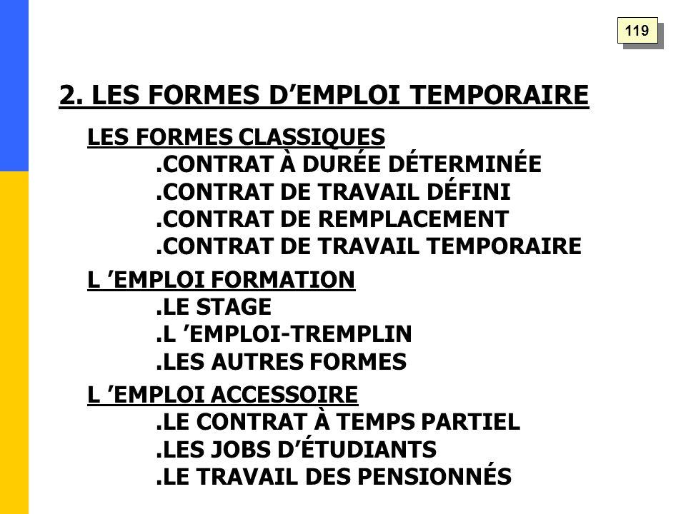 2. LES FORMES D'EMPLOI TEMPORAIRE LES FORMES CLASSIQUES.CONTRAT À DURÉE DÉTERMINÉE.CONTRAT DE TRAVAIL DÉFINI.CONTRAT DE REMPLACEMENT.CONTRAT DE TRAVAI