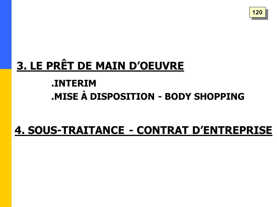 3. LE PRÊT DE MAIN D'OEUVRE.INTERIM.MISE À DISPOSITION - BODY SHOPPING 4.